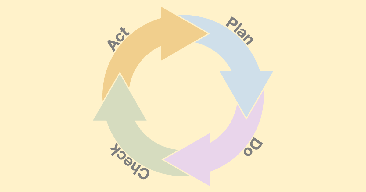A process for planning your projects